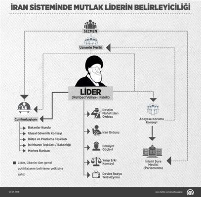 devlet-nedir-iran