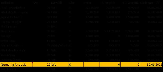trabzonspor-ortasaha-maliyetleri
