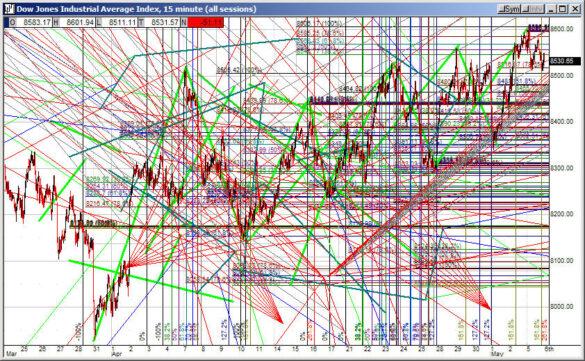 teknik-analiz-nedir